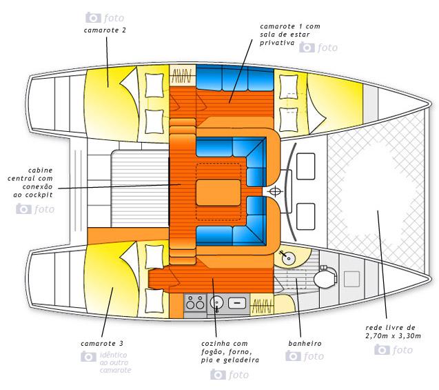 Multicascos Briza 330